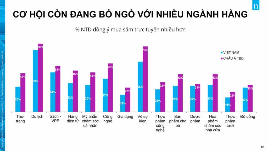 Nielsen Report Vobf 2019 18